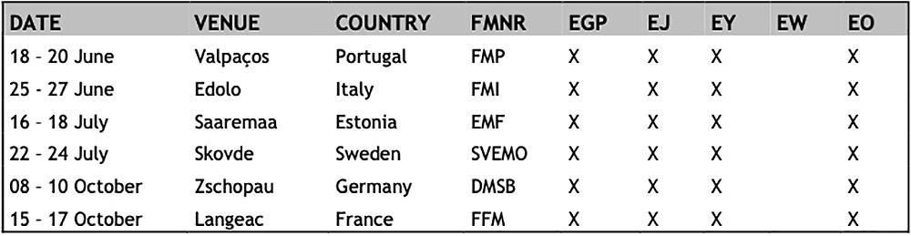 Calendario provisional EnduroGP 2021