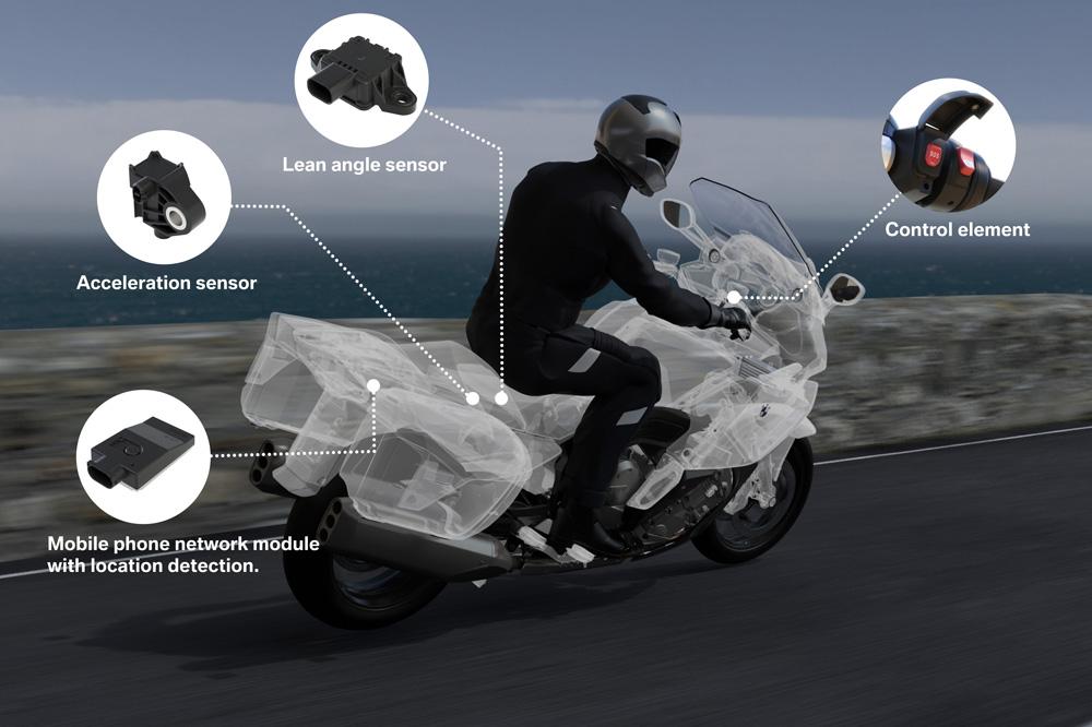 d0ad2a5329b Unidad de Medición Inercial  IMU para motos de calle