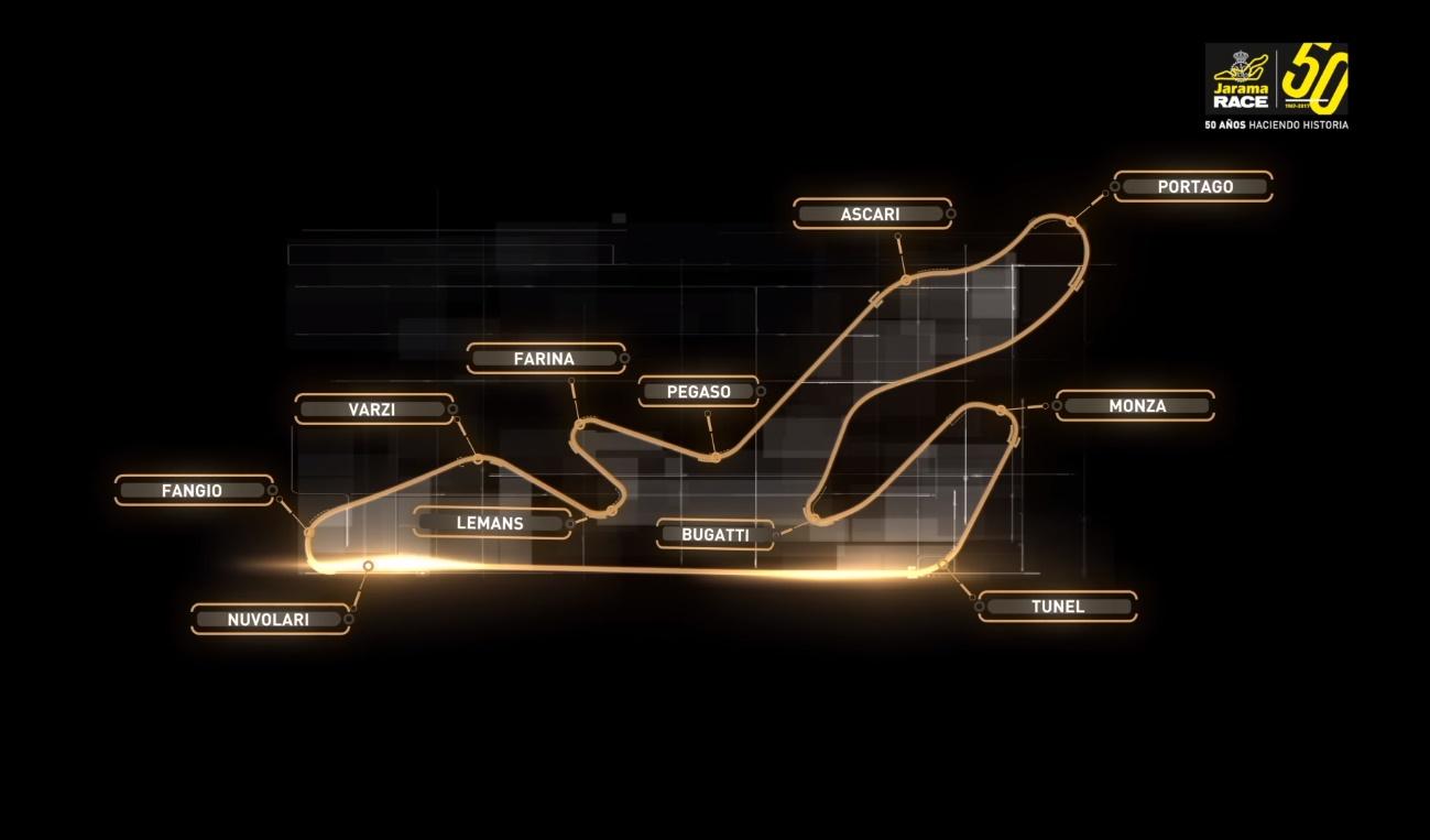 circuito del jarama curvas