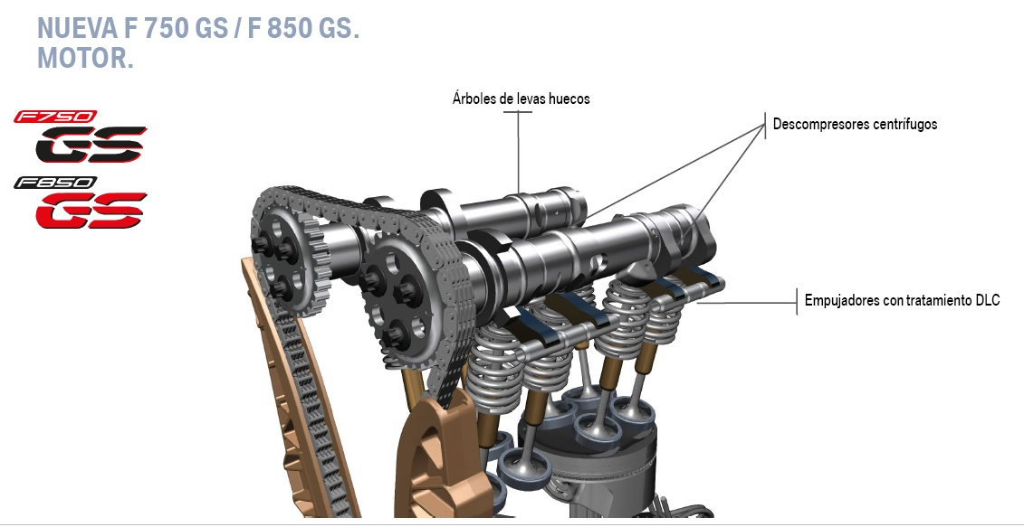 descompresores_centrifugos_bmw_f750_gs_f850_gs