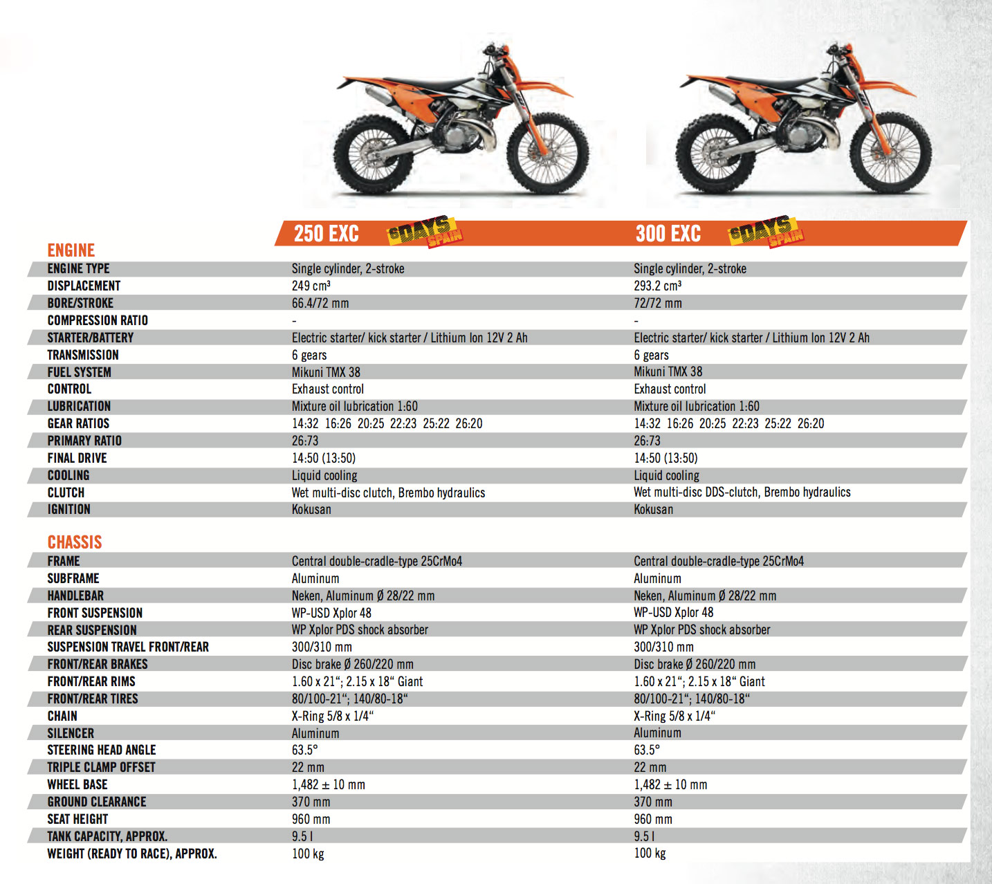 Ktm Enduro 2017 Novedades Modelos Exc Moto1pro