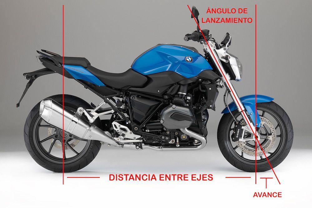 Geometría de una moto