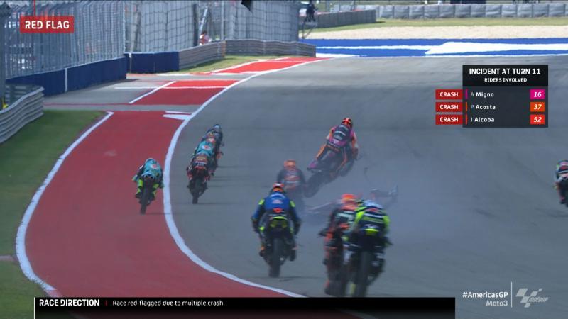 Resultados: ¿Es correcta la sanción por el accidente de Moto3?