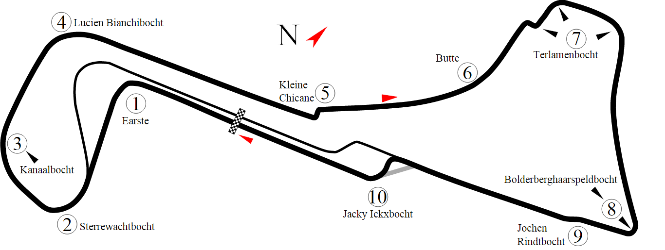 mapa-zolder-circuito