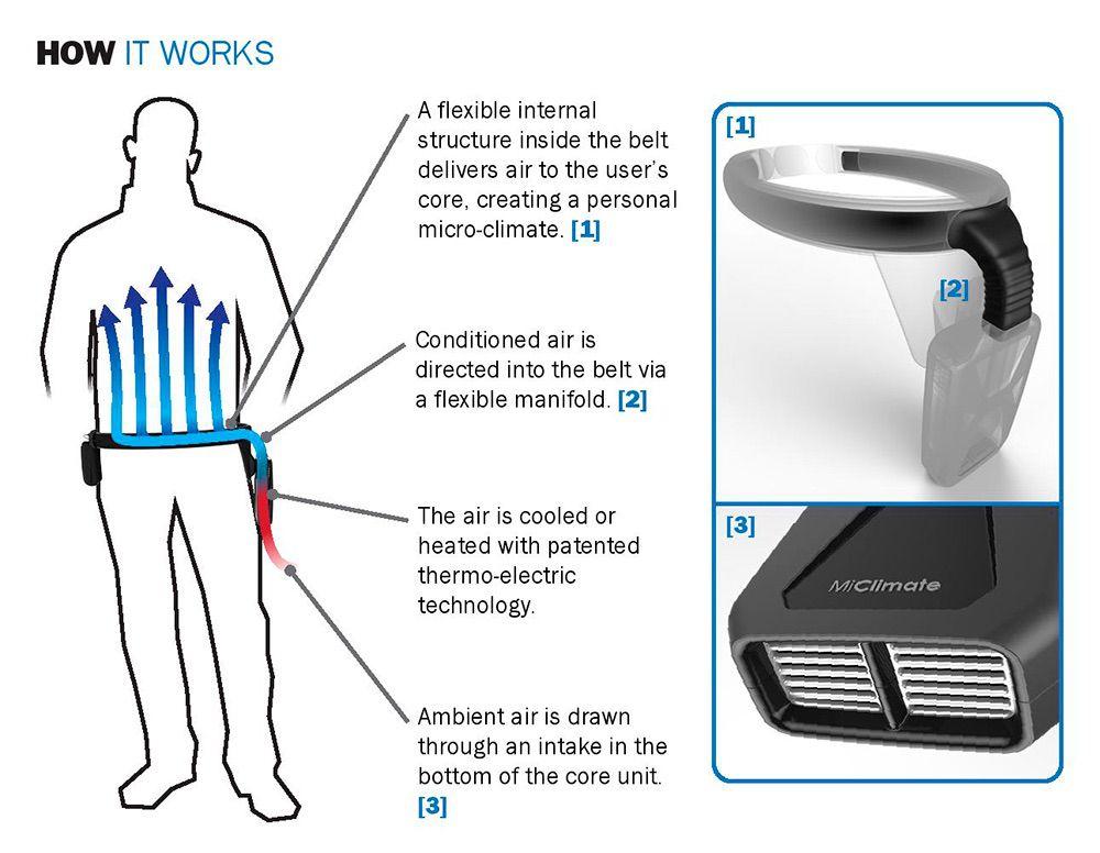 MiClimate: aire acondicionado para motoristas