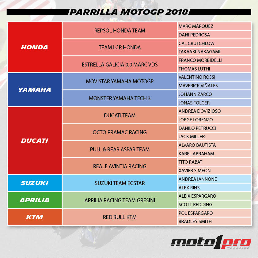 MotoGP 2018 Motogp_pilotos_equipos_2018