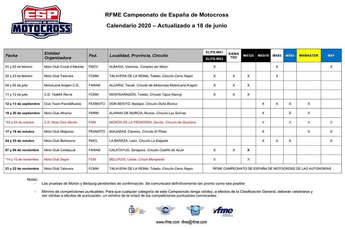 Calendario Campeonato de España Motocross 2020