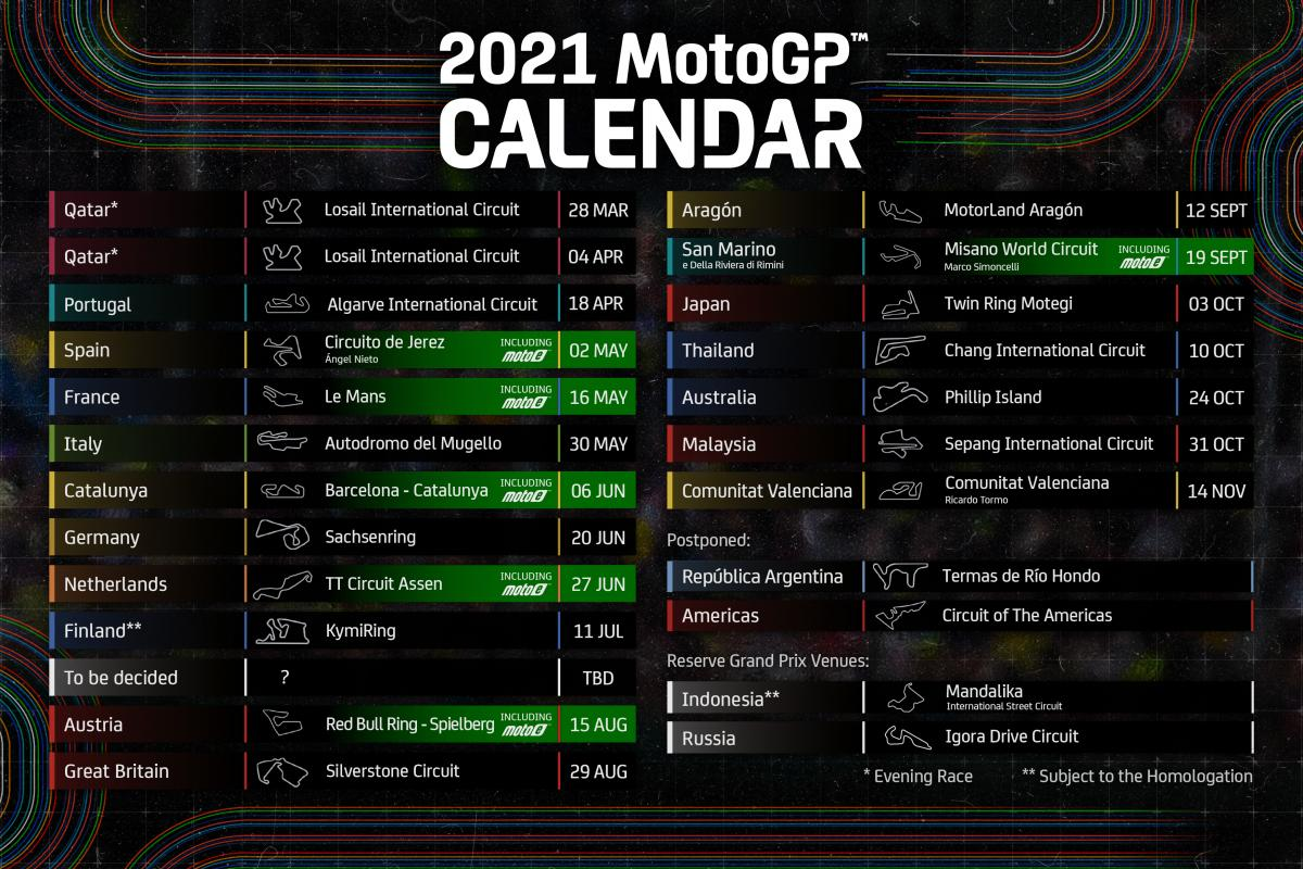 Primeros cambios en el Calendario de MotoGP 2021
