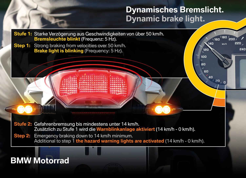 La luz de freno dinámica de BMW